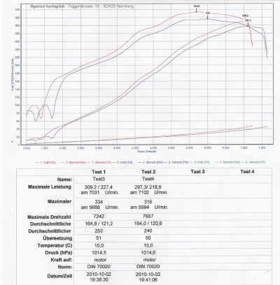 Turbo Exhaust Flange Round as well Rebuild Kits Categories also Diagram Of How A Car Works additionally Garrett Turbo Chargers also Monarch1976 1967 Chrysler Newport. on t3 turbo diagram